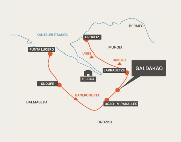 Ayuntamiento de Galdakao, señalización Cinturón de Hierro